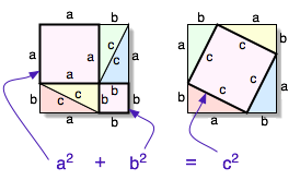 Image:Pythagorean_proof.png