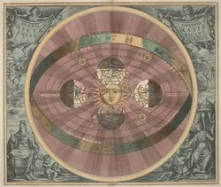 Heliocentric Solar System